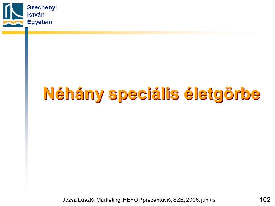 Széchenyi István Egyetem Józsa László: Marketing. HEFOP prezentáció, SZE, 2006. június 102 Néhány speciális életgörbe