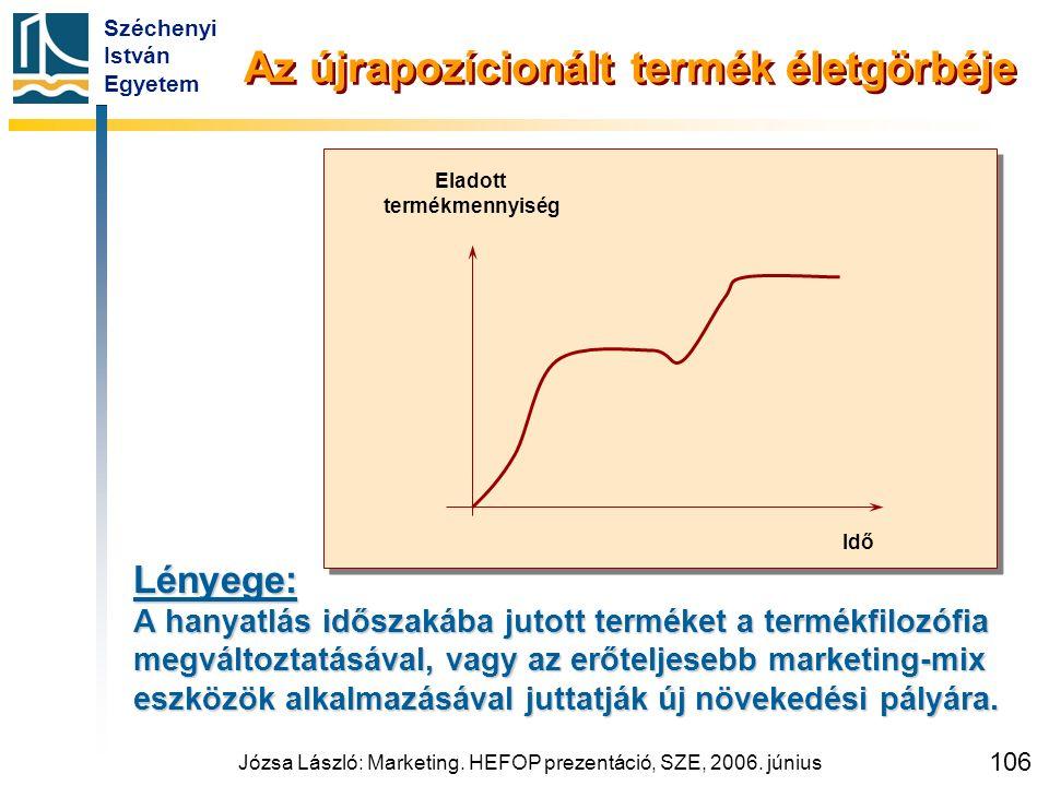 Széchenyi István Egyetem Józsa László: Marketing. HEFOP prezentáció, SZE, 2006. június 106 Az újrapozícionált termék életgörbéje Lényege: A hanyatlás