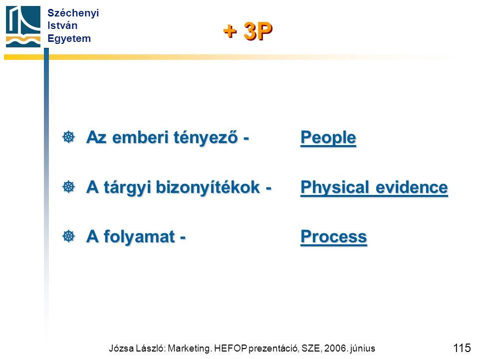 Széchenyi István Egyetem Józsa László: Marketing. HEFOP prezentáció, SZE, 2006. június 115 + 3P  Az emberi tényező -People  A tárgyi bizonyítékok -P