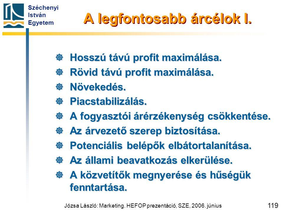 Széchenyi István Egyetem Józsa László: Marketing. HEFOP prezentáció, SZE, 2006. június 119 A legfontosabb árcélok I.  Hosszú távú profit maximálása.