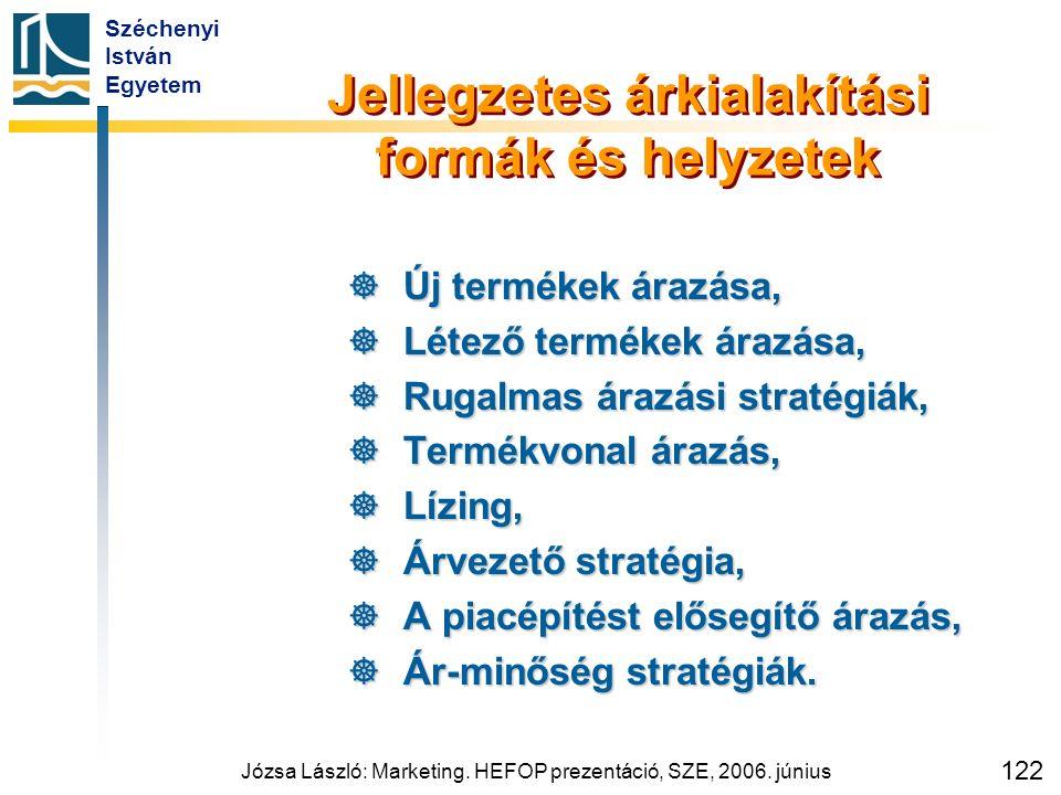 Széchenyi István Egyetem Józsa László: Marketing. HEFOP prezentáció, SZE, 2006. június 122 Jellegzetes árkialakítási formák és helyzetek  Új termékek