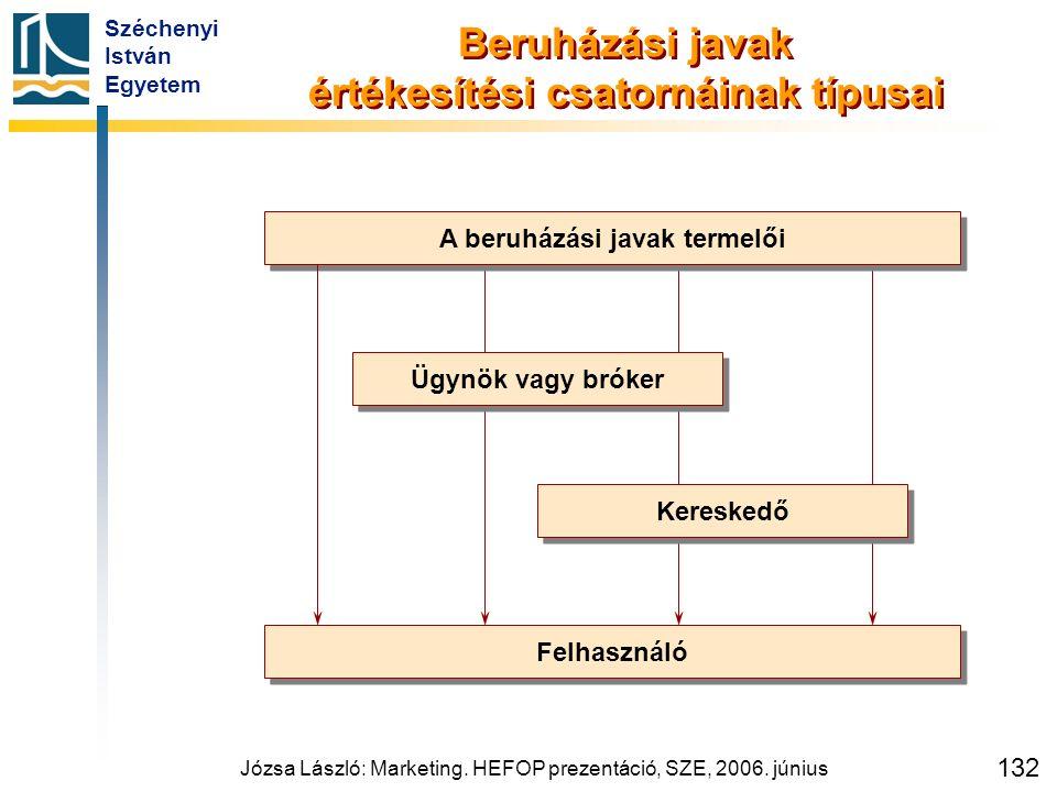 Széchenyi István Egyetem Józsa László: Marketing. HEFOP prezentáció, SZE, 2006. június 132 Beruházási javak értékesítési csatornáinak típusai A beruhá