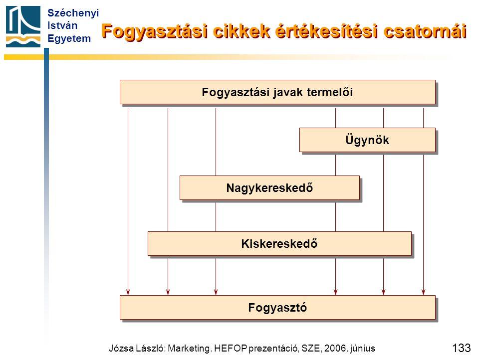 Széchenyi István Egyetem Józsa László: Marketing. HEFOP prezentáció, SZE, 2006. június 133 Fogyasztási cikkek értékesítési csatornái Fogyasztási javak