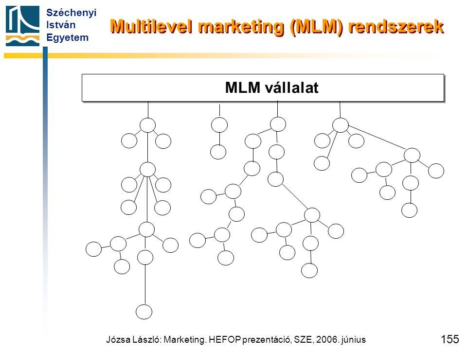 Széchenyi István Egyetem Józsa László: Marketing. HEFOP prezentáció, SZE, 2006. június 155 Multilevel marketing (MLM) rendszerek MLM vállalat