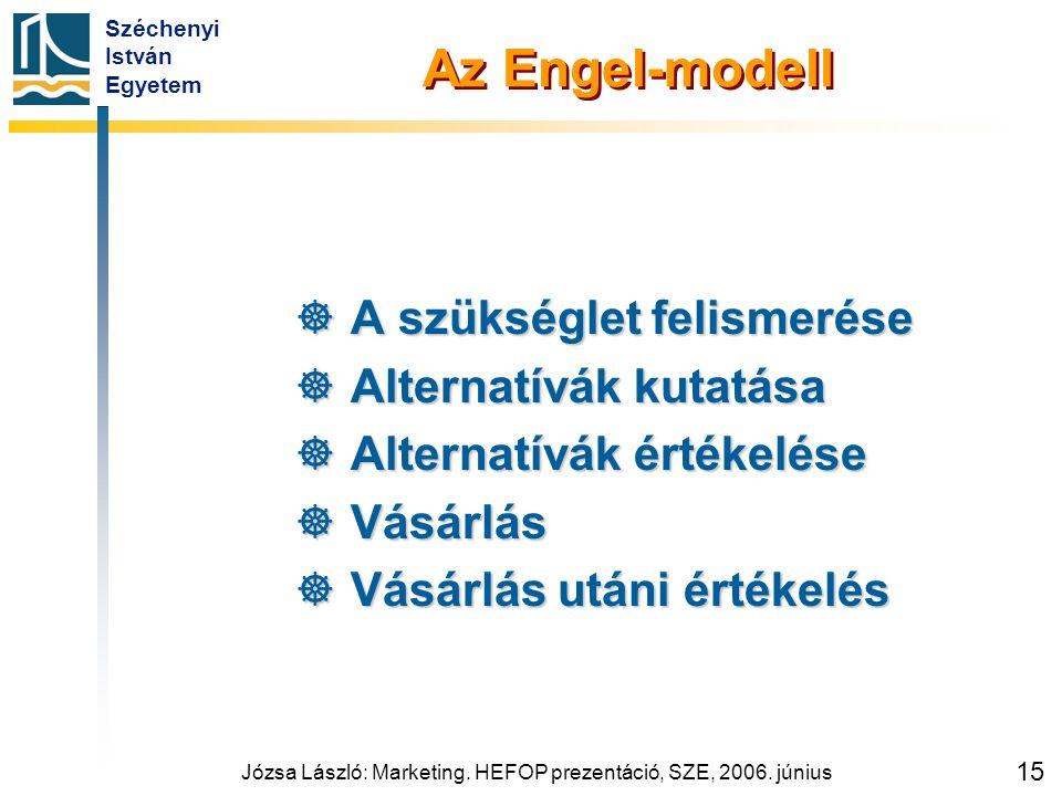 Széchenyi István Egyetem Józsa László: Marketing. HEFOP prezentáció, SZE, 2006. június 15 Az Engel-modell  A szükséglet felismerése  Alternatívák ku