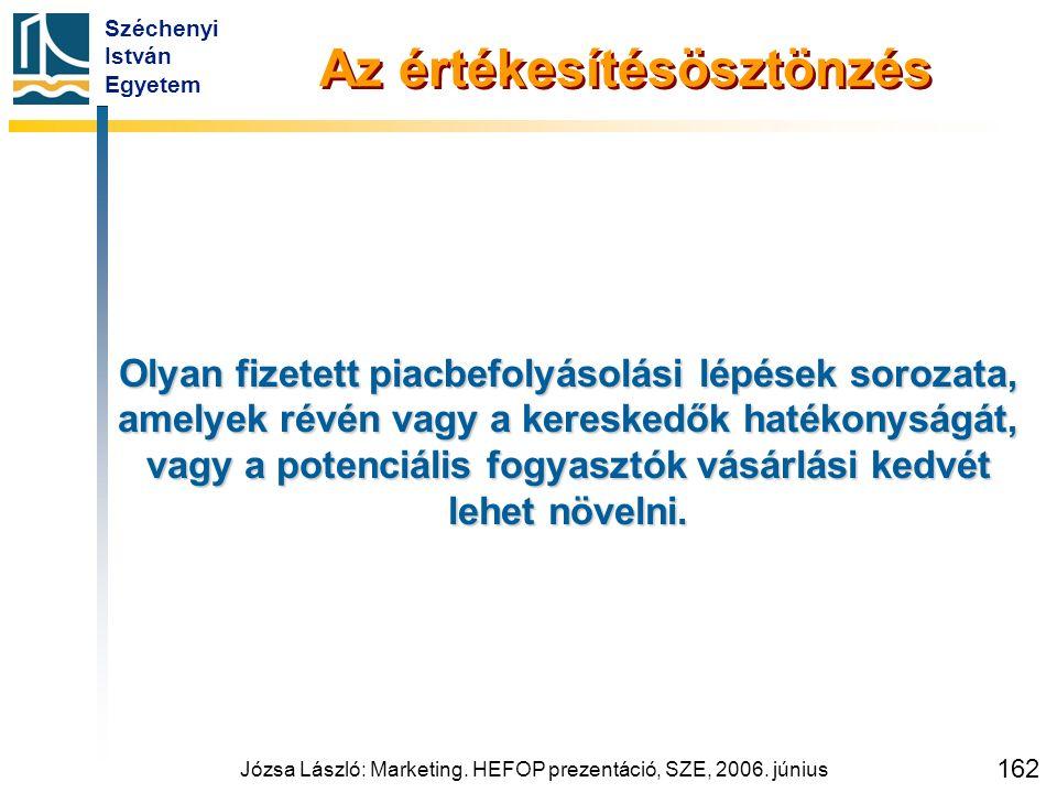 Széchenyi István Egyetem Józsa László: Marketing. HEFOP prezentáció, SZE, 2006. június 162 Az értékesítésösztönzés Olyan fizetett piacbefolyásolási lé