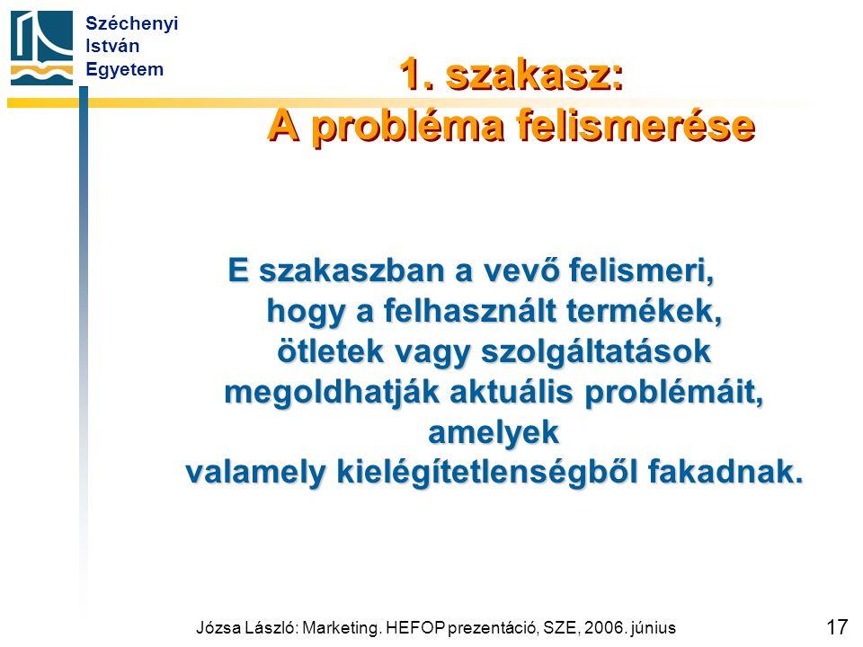 Széchenyi István Egyetem Józsa László: Marketing. HEFOP prezentáció, SZE, 2006. június 17 1. szakasz: A probléma felismerése E szakaszban a vevő felis