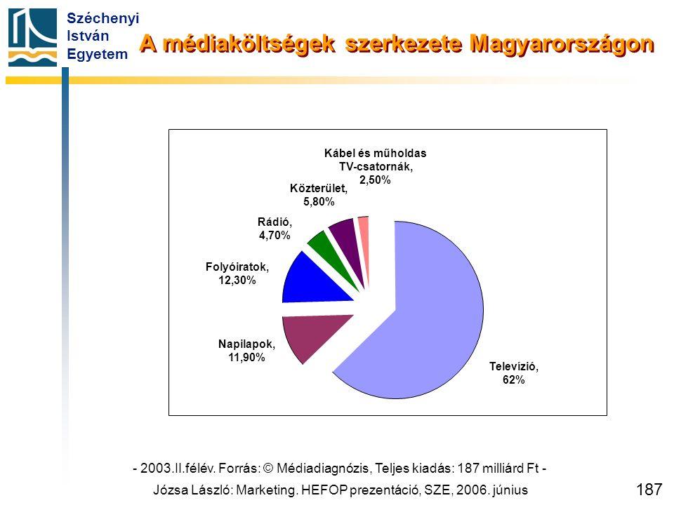 Széchenyi István Egyetem Józsa László: Marketing. HEFOP prezentáció, SZE, 2006. június 187 A médiaköltségek szerkezete Magyarországon - 2003.II.félév.