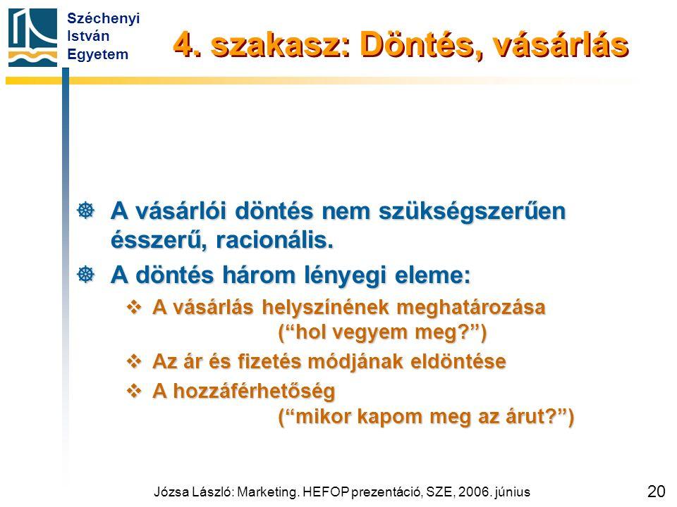 Széchenyi István Egyetem Józsa László: Marketing. HEFOP prezentáció, SZE, 2006. június 20 4. szakasz: Döntés, vásárlás  A vásárlói döntés nem szükség