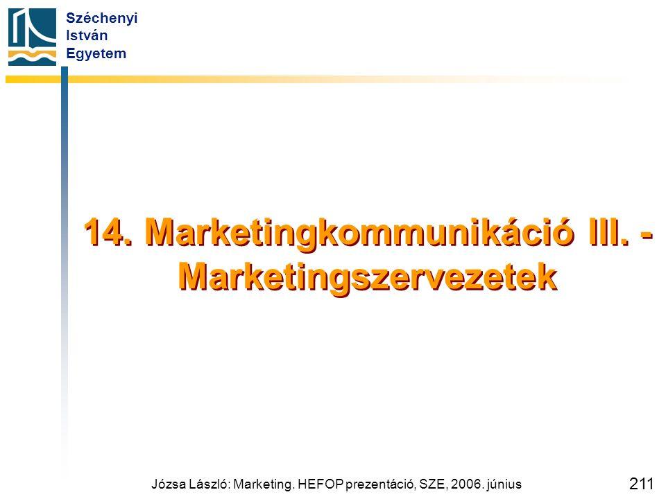 Széchenyi István Egyetem Józsa László: Marketing. HEFOP prezentáció, SZE, 2006. június 211 14. Marketingkommunikáció III. - Marketingszervezetek