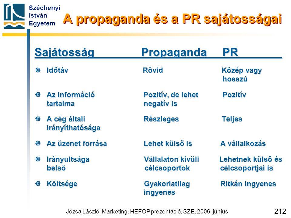 Széchenyi István Egyetem Józsa László: Marketing. HEFOP prezentáció, SZE, 2006. június 212 A propaganda és a PR sajátosságai Sajátosság Propaganda PR