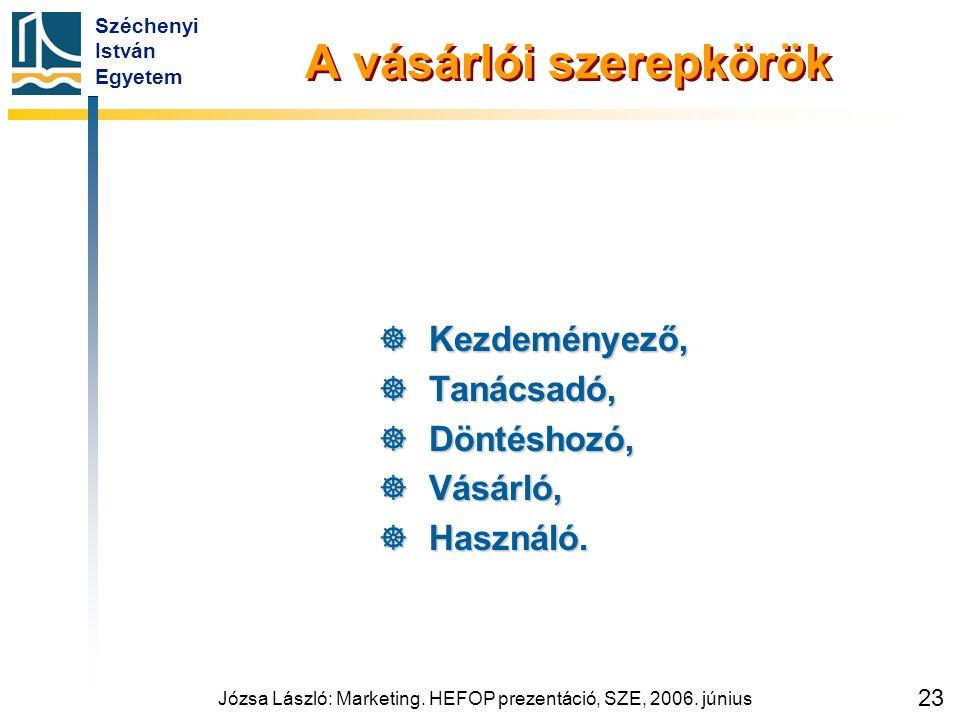 Széchenyi István Egyetem Józsa László: Marketing. HEFOP prezentáció, SZE, 2006. június 23 A vásárlói szerepkörök  Kezdeményező,  Tanácsadó,  Döntés