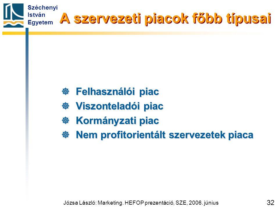 Széchenyi István Egyetem Józsa László: Marketing. HEFOP prezentáció, SZE, 2006. június 32 A szervezeti piacok főbb típusai  Felhasználói piac  Viszo