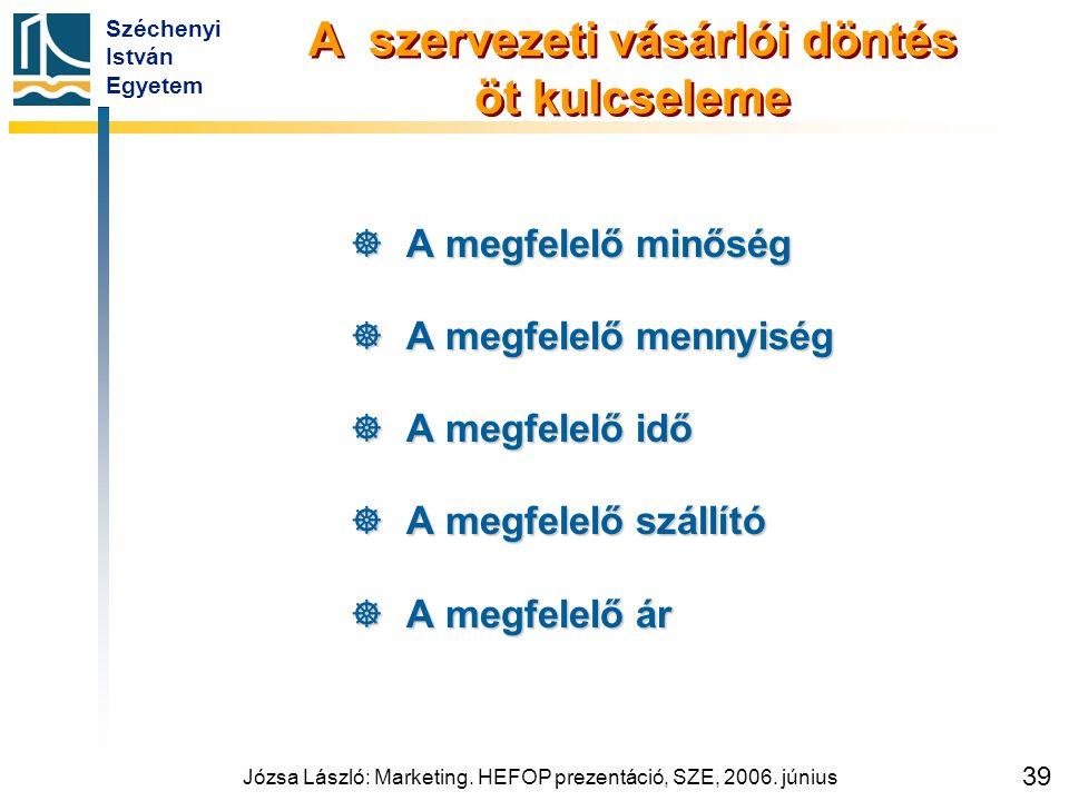 Széchenyi István Egyetem Józsa László: Marketing. HEFOP prezentáció, SZE, 2006. június 39 A szervezeti vásárlói döntés öt kulcseleme  A megfelelő min
