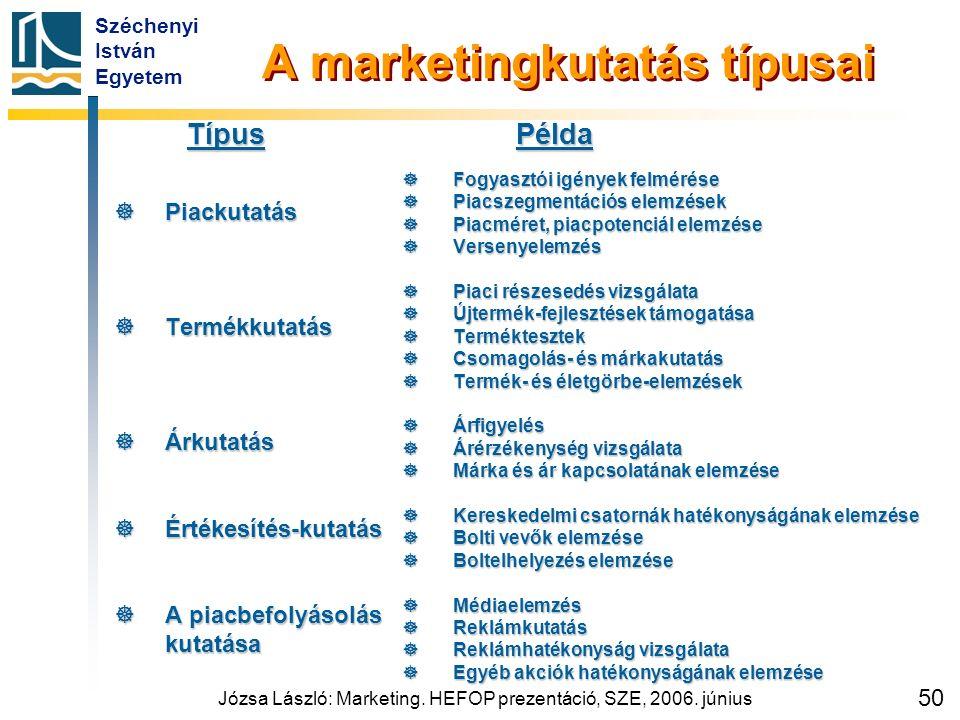 Széchenyi István Egyetem Józsa László: Marketing. HEFOP prezentáció, SZE, 2006. június 50 A marketingkutatás típusai Típus Típus  Piackutatás  Termé