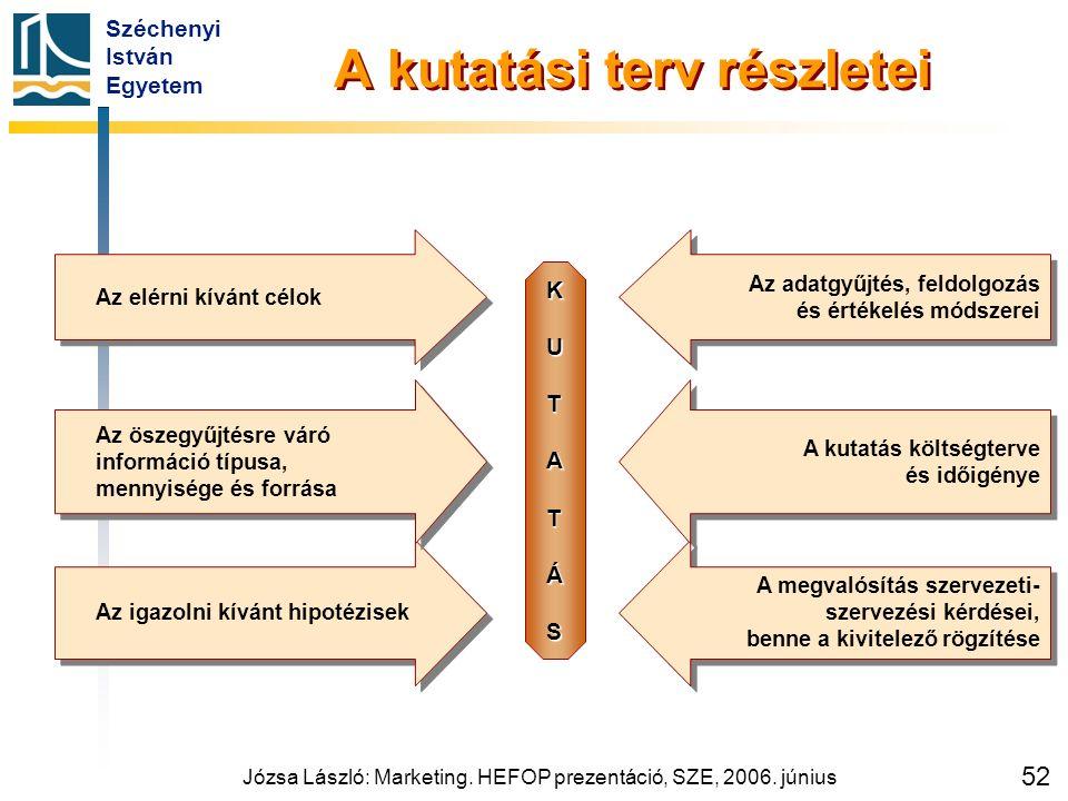 Széchenyi István Egyetem Józsa László: Marketing. HEFOP prezentáció, SZE, 2006. június 52 A kutatási terv részletei Az elérni kívánt célok Az igazolni