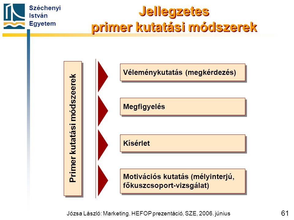 Széchenyi István Egyetem Józsa László: Marketing. HEFOP prezentáció, SZE, 2006. június 61 Jellegzetes primer kutatási módszerek Véleménykutatás (megké