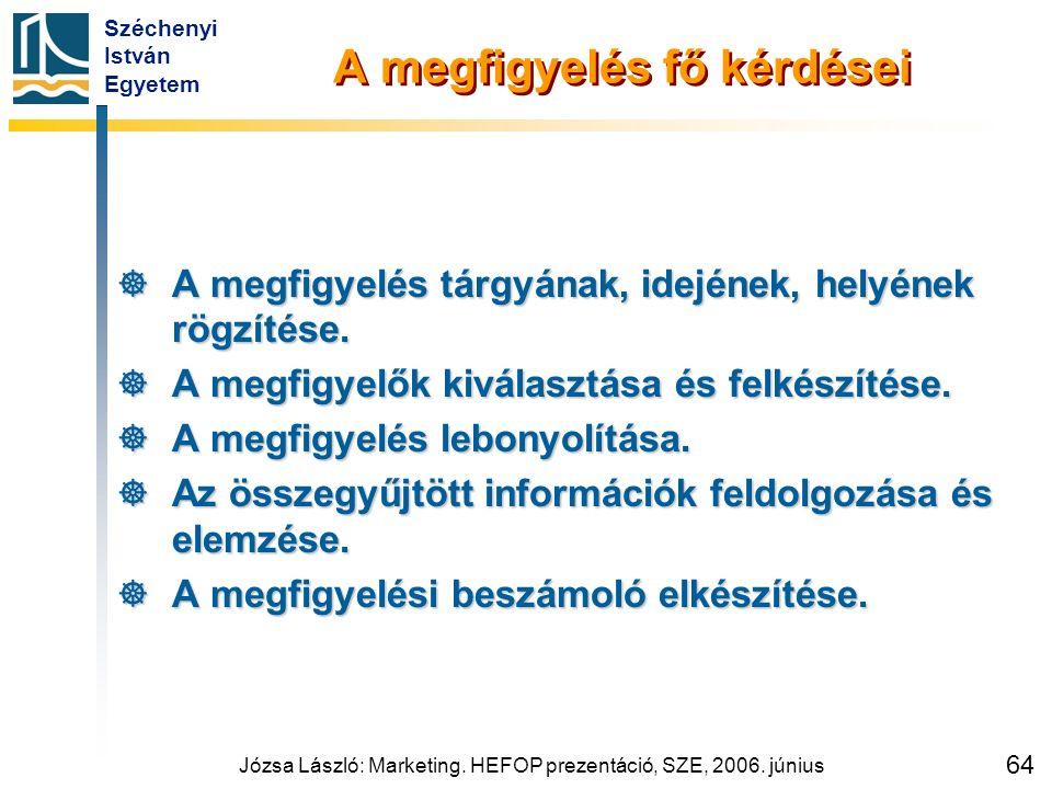 Széchenyi István Egyetem Józsa László: Marketing. HEFOP prezentáció, SZE, 2006. június 64 A megfigyelés fő kérdései  A megfigyelés tárgyának, idejéne