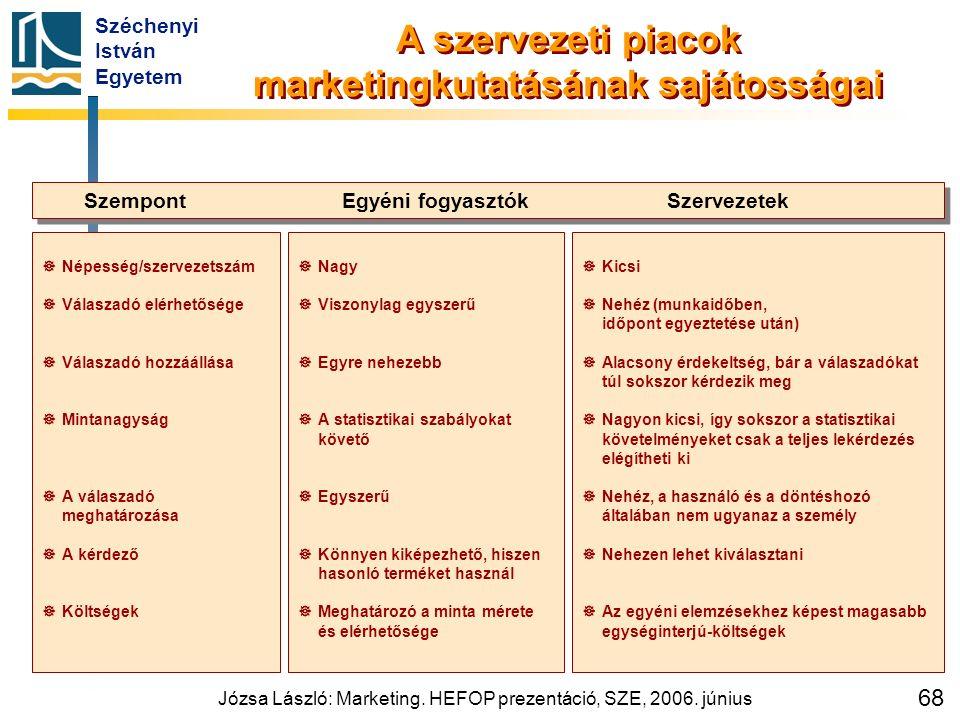 Széchenyi István Egyetem Józsa László: Marketing. HEFOP prezentáció, SZE, 2006. június 68 A szervezeti piacok marketingkutatásának sajátosságai   Né