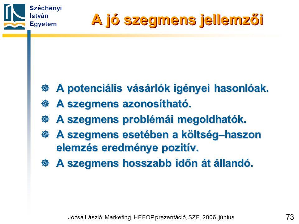 Széchenyi István Egyetem Józsa László: Marketing. HEFOP prezentáció, SZE, 2006. június 73 A jó szegmens jellemzői  A potenciális vásárlók igényei has