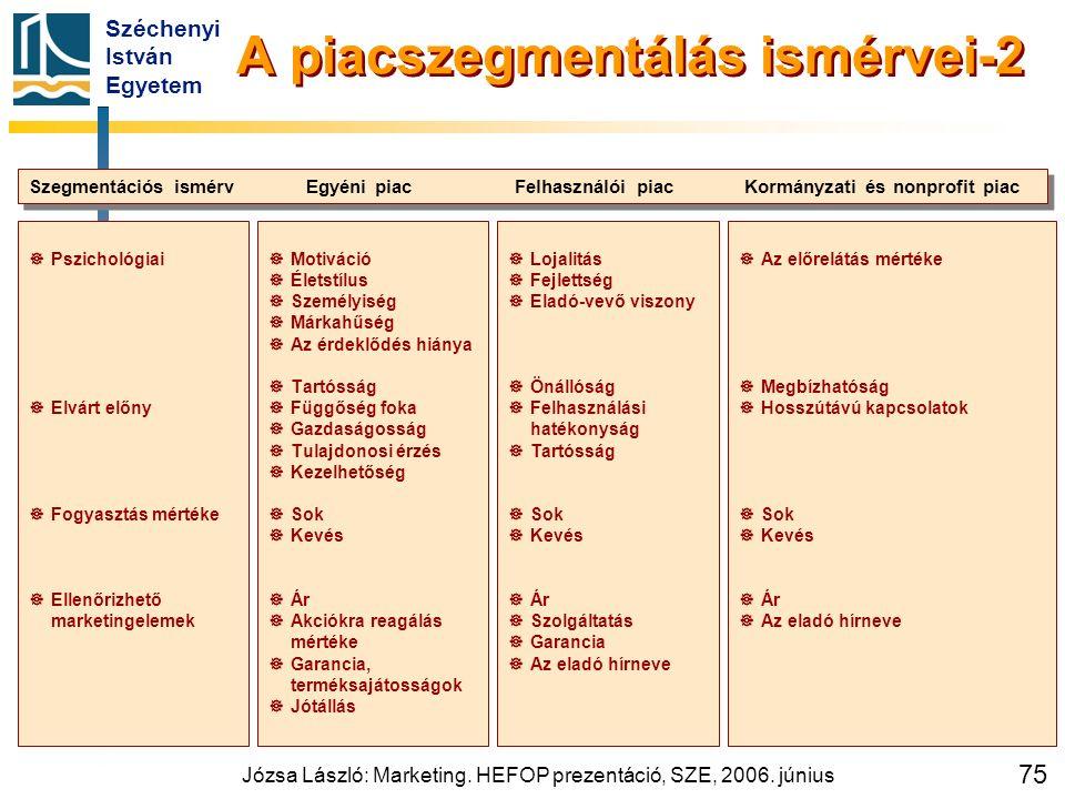 Széchenyi István Egyetem Józsa László: Marketing. HEFOP prezentáció, SZE, 2006. június 75   Pszichológiai   Elvárt előny   Fogyasztás mértéke 