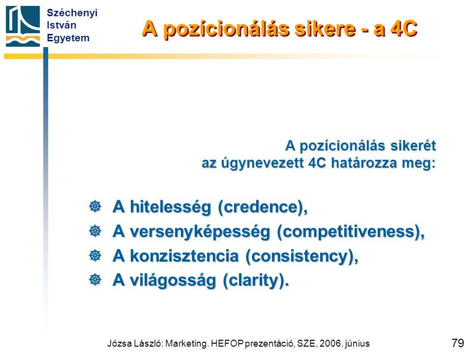 Széchenyi István Egyetem Józsa László: Marketing. HEFOP prezentáció, SZE, 2006. június 79 A pozícionálás sikere - a 4C A pozícionálás sikerét az úgyne