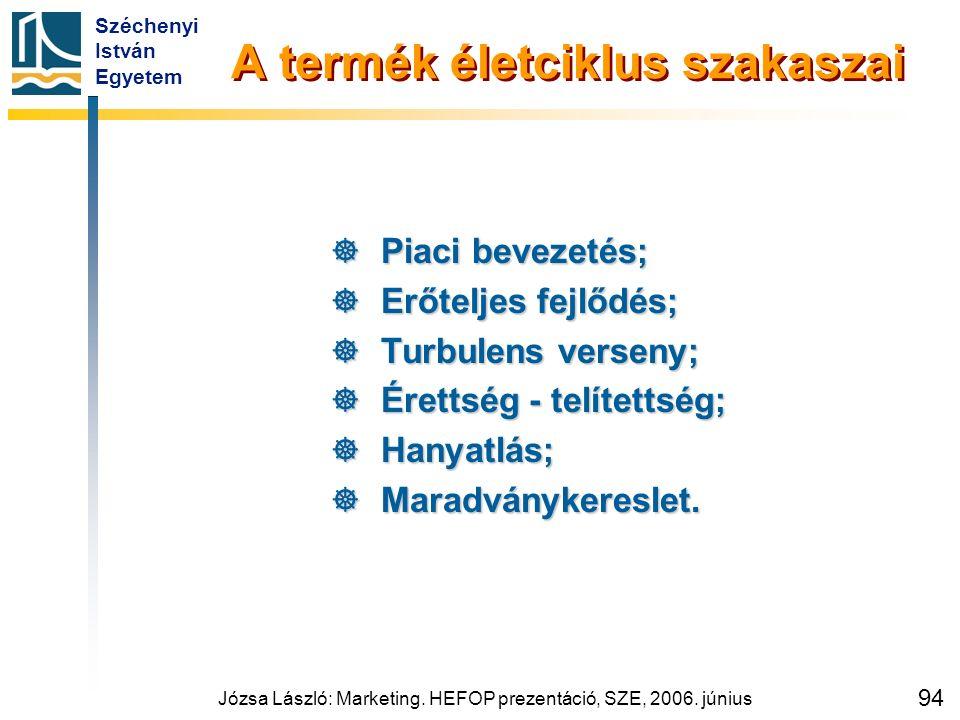 Széchenyi István Egyetem Józsa László: Marketing. HEFOP prezentáció, SZE, 2006. június 94 A termék életciklus szakaszai  Piaci bevezetés;  Erőteljes