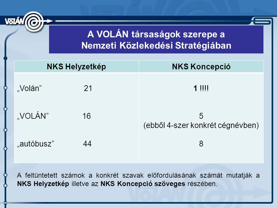 """A VOLÁN társaságok szerepe a Nemzeti Közlekedési Stratégiában NKS HelyzetképNKS Koncepció """"Volán 21 """"VOLÁN 16 """"autóbusz 44 1 !!!."""