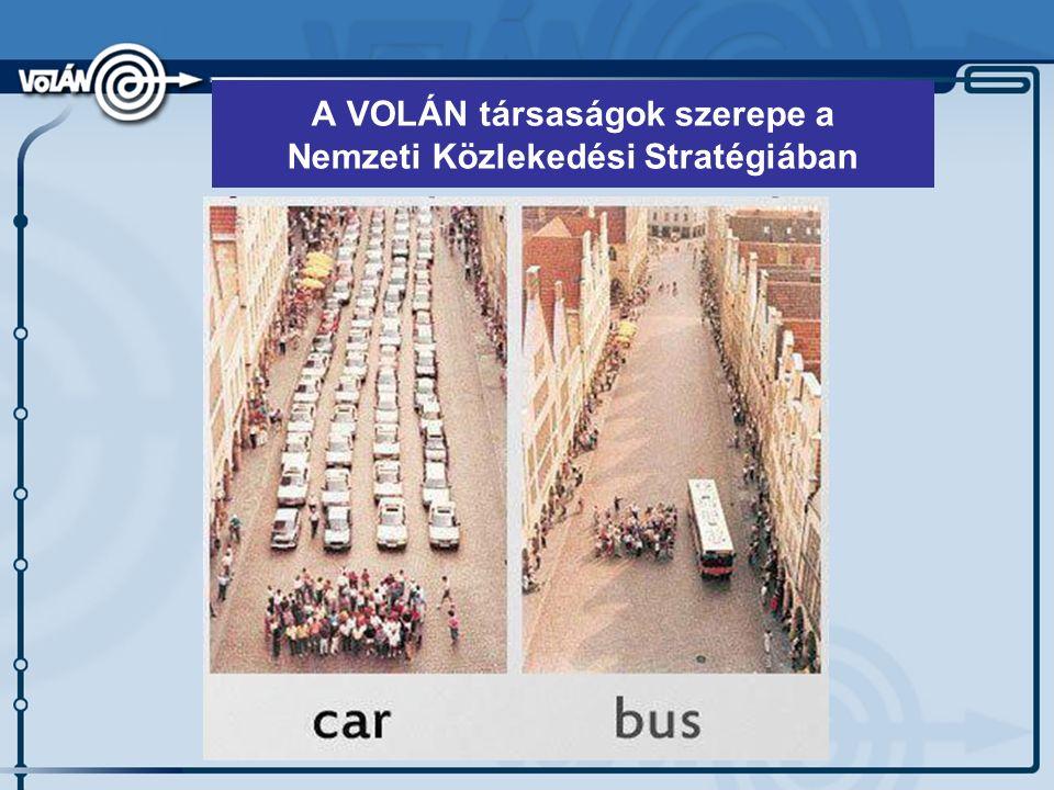 A VOLÁN társaságok szerepe a Nemzeti Közlekedési Stratégiában