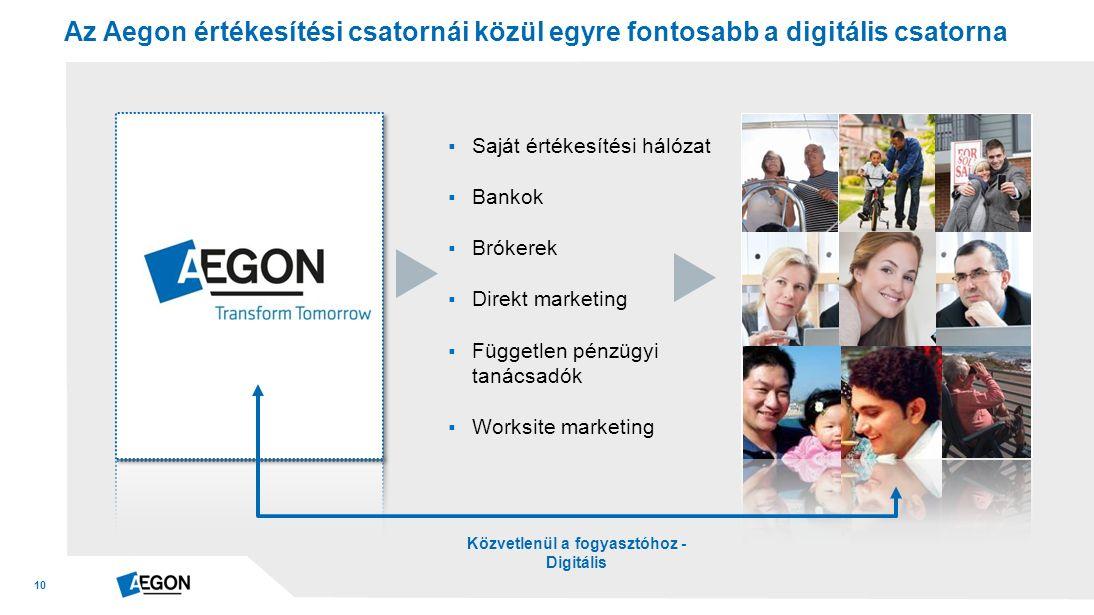 10 Az Aegon értékesítési csatornái közül egyre fontosabb a digitális csatorna  Saját értékesítési hálózat  Bankok  Brókerek  Direkt marketing  Független pénzügyi tanácsadók  Worksite marketing Közvetlenül a fogyasztóhoz - Digitális