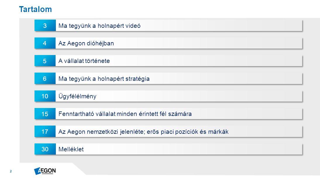 33 Az Aegon termékeinek áttekintése Fő üzletágak É- és D-Amerika Hollandia U.