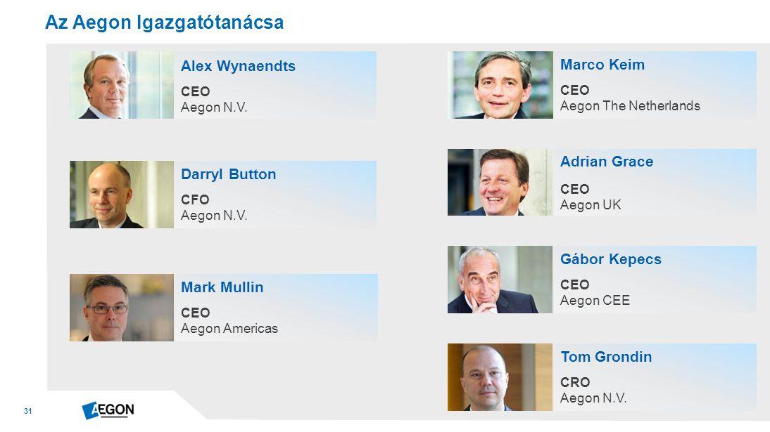 31 Gábor Kepecs CEO Aegon CEE Az Aegon Igazgatótanácsa Darryl Button CFO Aegon N.V.