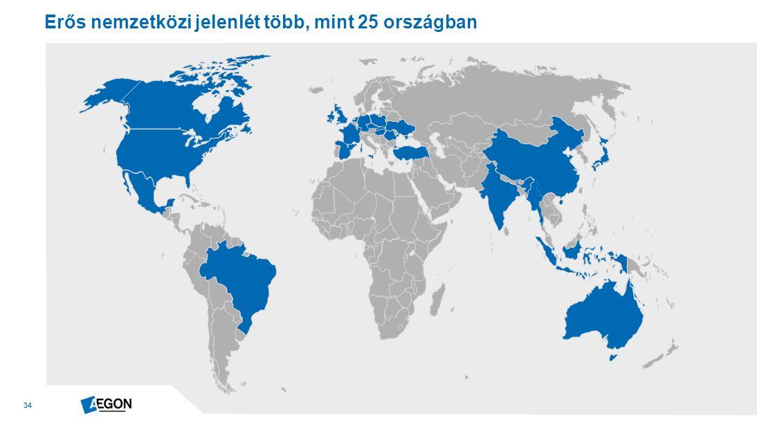 34 Erős nemzetközi jelenlét több, mint 25 országban