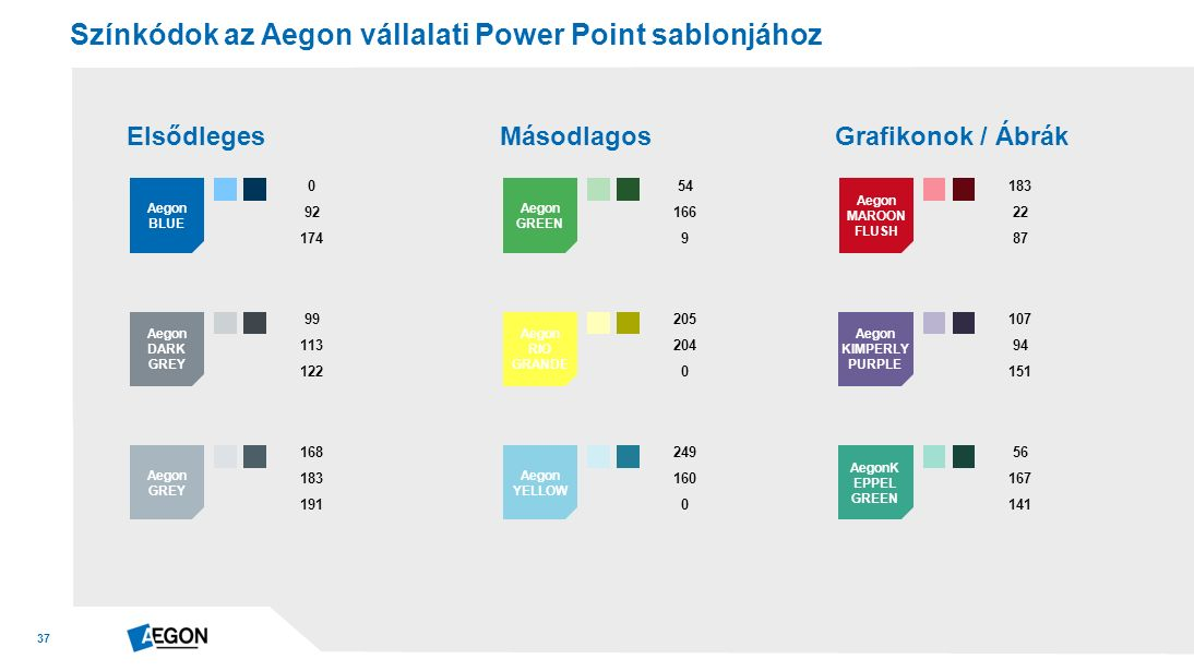 37 Színkódok az Aegon vállalati Power Point sablonjához Elsődleges 0 92 174 99 113 122 168 183 191 Aegon BLUE Aegon DARK GREY Aegon GREY Másodlagos 54 166 9 205 204 0 249 160 0 Aegon GREEN Aegon RIO GRANDE Aegon YELLOW Grafikonok / Ábrák 183 22 87 107 94 151 56 167 141 Aegon MAROON FLUSH Aegon KIMPERLY PURPLE AegonK EPPEL GREEN