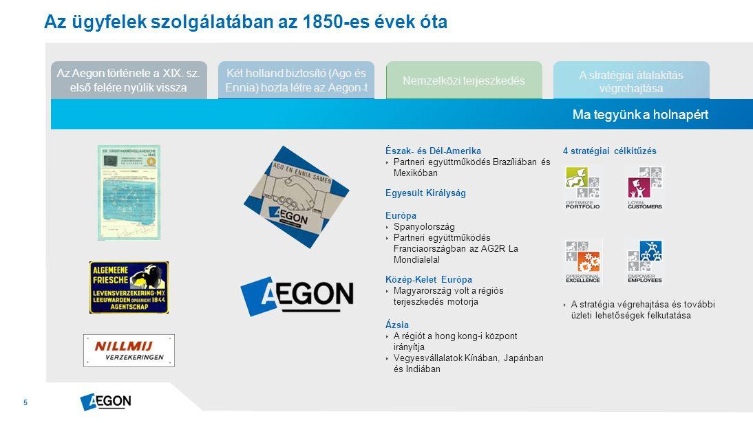 5 Két holland biztosító (Ago és Ennia) hozta létre az Aegon-t Az Aegon története a XIX.