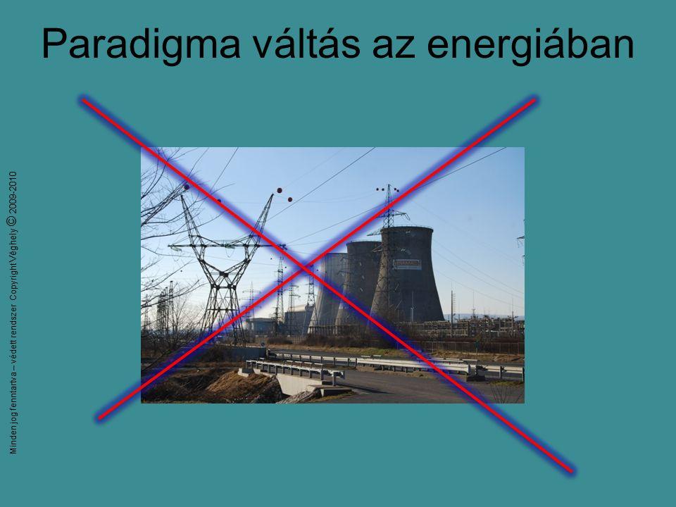 """Minden jog fenntartva – védett rendszer Copyright Véghely © 2009-2010 Edison álma - 1931 """"Minden pénzem a napba és a napenergiába fektetném."""