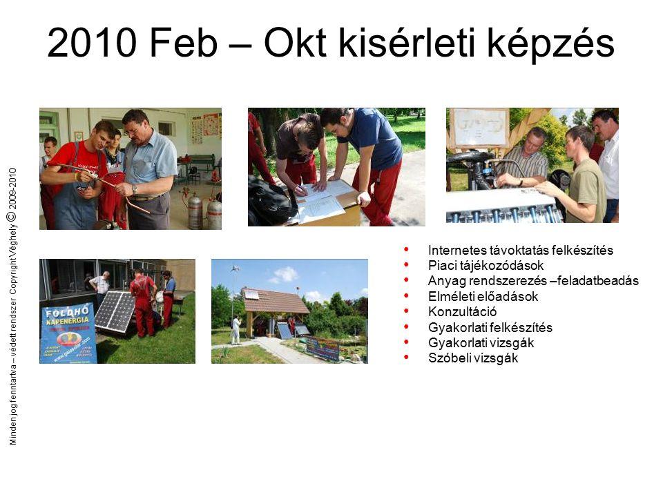 Minden jog fenntartva – védett rendszer Copyright Véghely © 2009-2010 Vállalkozói képzési tanfolyamok Napelem szerelő Kollektor szerelő Létesítmény energetikus átképzés