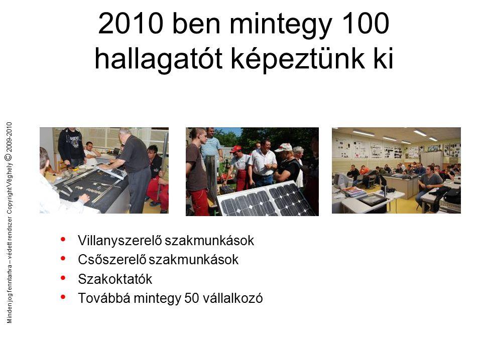 Minden jog fenntartva – védett rendszer Copyright Véghely © 2009-2010 Ünnepélyes tanfolyam megnyitó