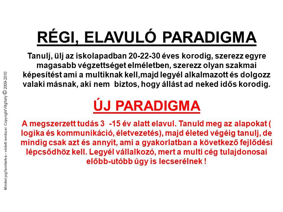 Minden jog fenntartva – védett rendszer Copyright Véghely © 2009-2010 Képzés Egyetemi képzés – Megújuló energia szak 3 szemeszteres képzés Kidolgozás alatt: Partnereink: Szeged, Miskolc, Dunaújváros, Kandó,