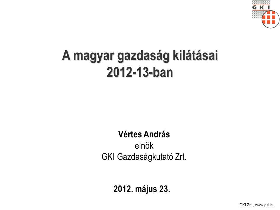 GKI Zrt., www.gki.hu A magyar gazdaság kilátásai 2012-13-ban 2012.