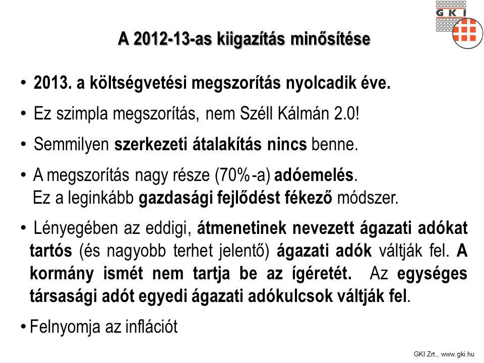 GKI Zrt., www.gki.hu A 2012-13-as kiigazítás minősítése A 2012-13-as kiigazítás minősítése 2013.
