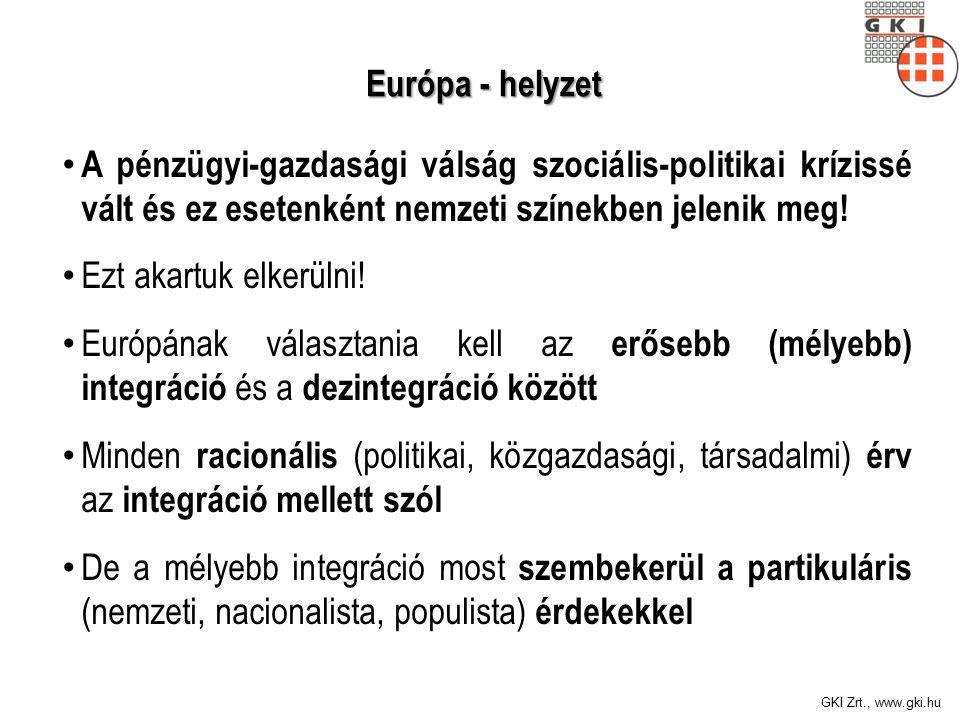 GKI Zrt., www.gki.hu Európa - helyzet Európa - helyzet A pénzügyi-gazdasági válság szociális-politikai krízissé vált és ez esetenként nemzeti színekben jelenik meg.