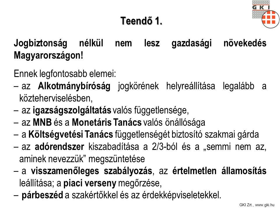 GKI Zrt., www.gki.hu Teendő 1. Teendő 1.