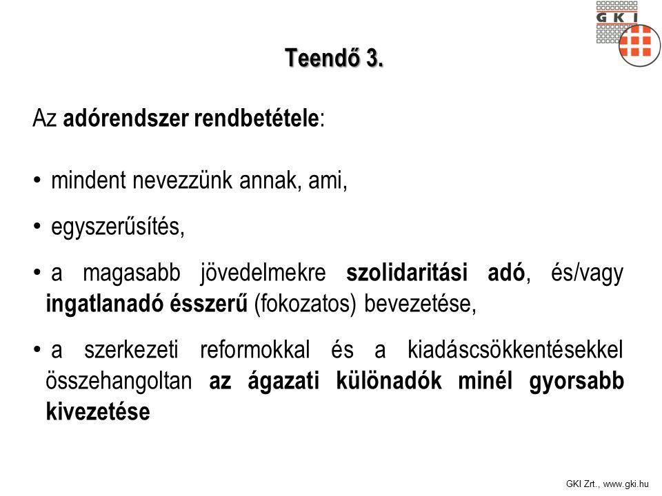 GKI Zrt., www.gki.hu Teendő 3. Teendő 3.