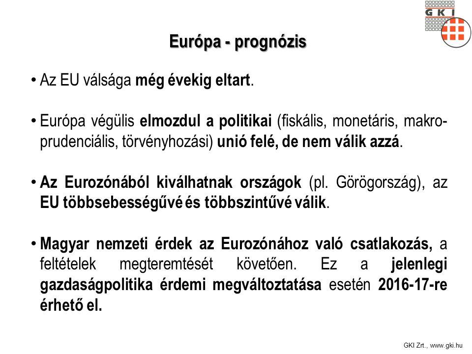 GKI Zrt., www.gki.hu Európa - prognózis Európa - prognózis Az EU válsága még évekig eltart.