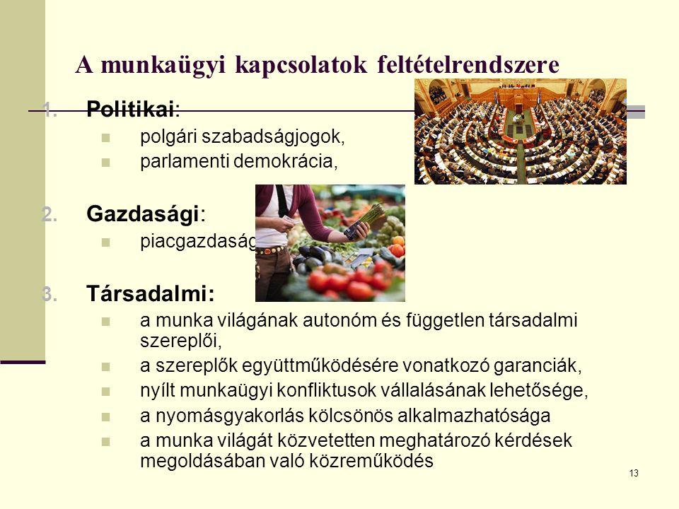 A munkaügyi kapcsolatok feltételrendszere 1. Politikai: polgári szabadságjogok, parlamenti demokrácia, 2. Gazdasági: piacgazdaság, 3. Társadalmi: a mu