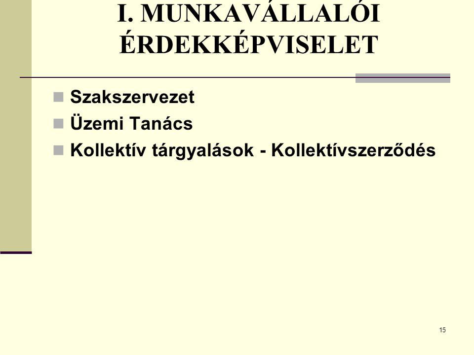 I. MUNKAVÁLLALÓI ÉRDEKKÉPVISELET Szakszervezet Üzemi Tanács Kollektív tárgyalások - Kollektívszerződés 15