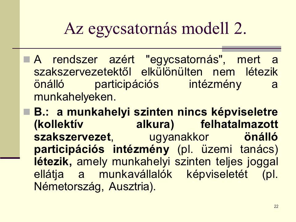 22 Az egycsatornás modell 2. A rendszer azért