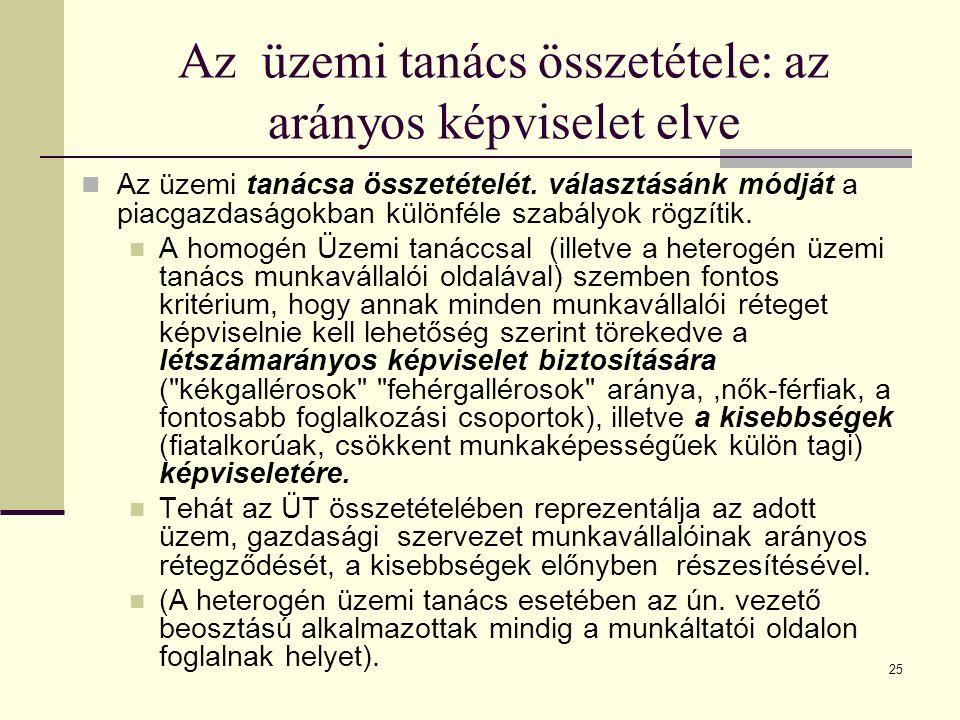 25 Az üzemi tanács összetétele: az arányos képviselet elve Az üzemi tanácsa összetételét. választásánk módját a piacgazdaságokban különféle szabályok