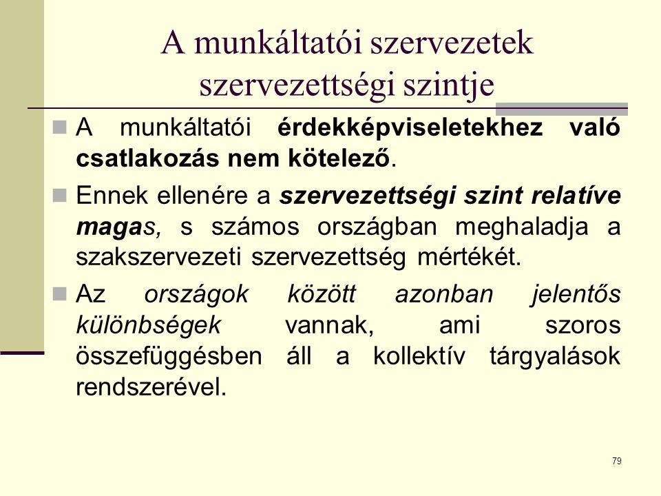 79 A munkáltatói szervezetek szervezettségi szintje A munkáltatói érdekképviseletekhez való csatlakozás nem kötelező.